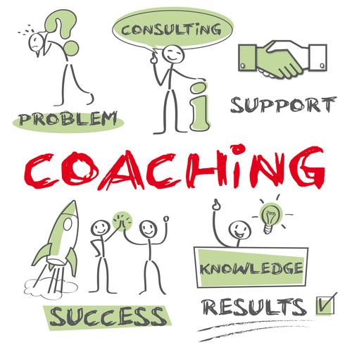 coaching Ann Geeroms